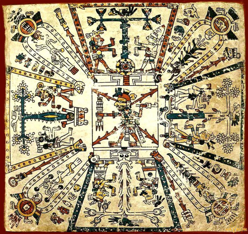 Мир майя