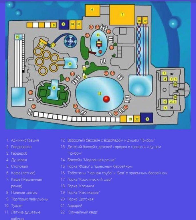 Схема Аквапарка Морская Звезда
